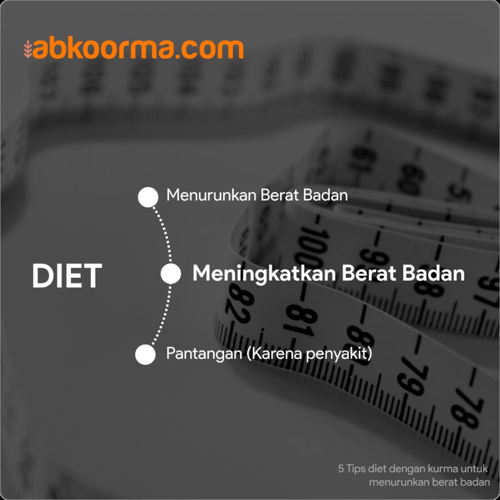 Pengertian Diet - 5 Tips Diet dengan kurma untuk menurunkan berat badan